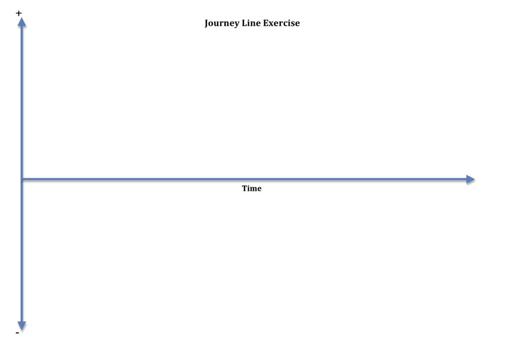 Journey Line Exercise Template