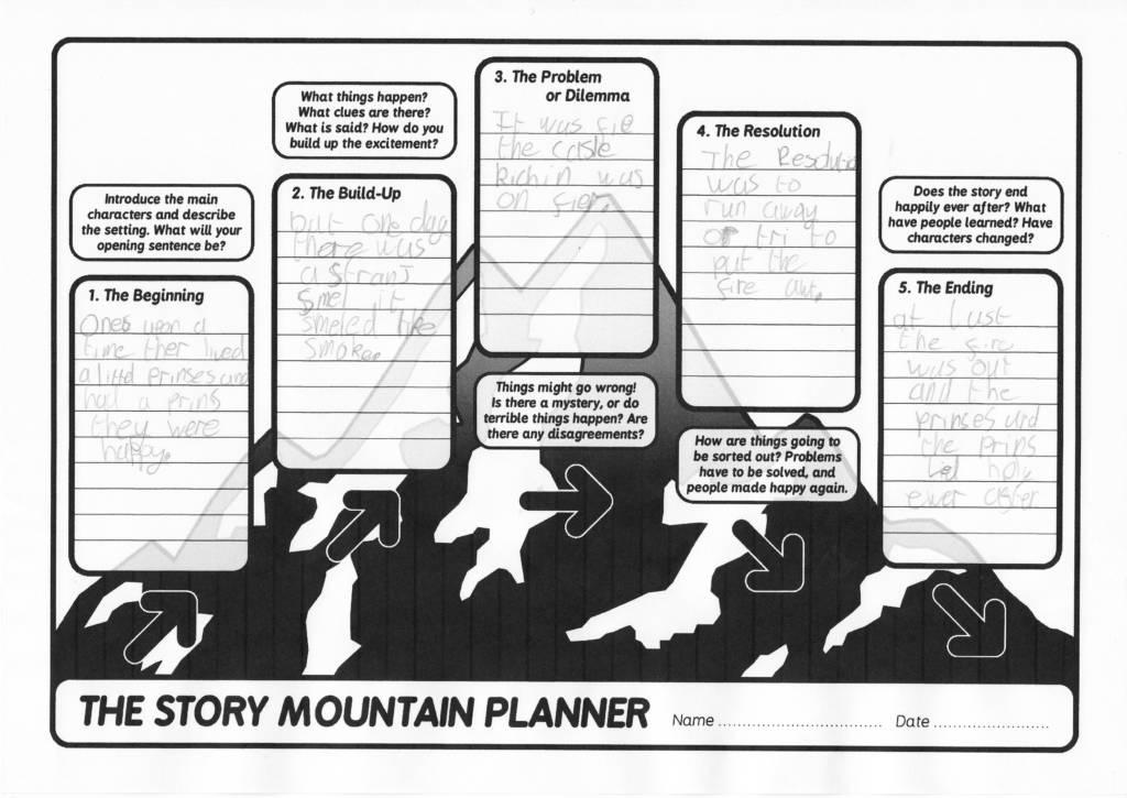 A Story Mountain
